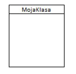 uml_klasa